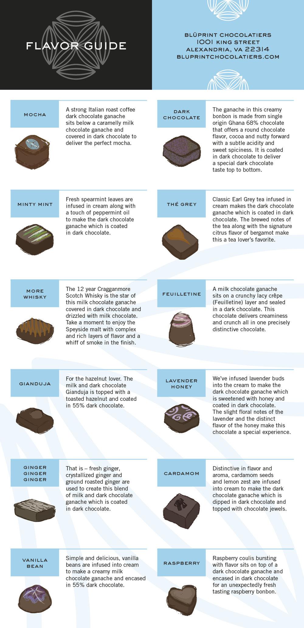 012418_BPC Box Flavor Guide_Web.jpg