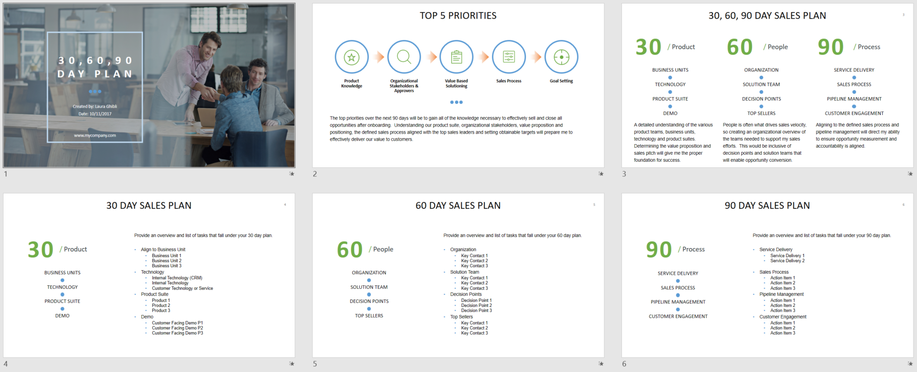 30 60 90 day sales plan template ptep powerpoint