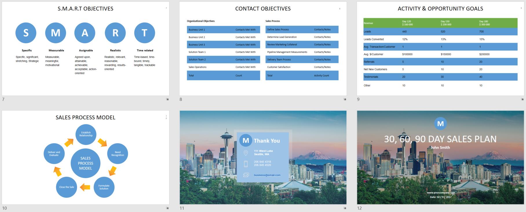 30 60 90 day sales plan template - ptep powerpoint — salesrake, Modern powerpoint