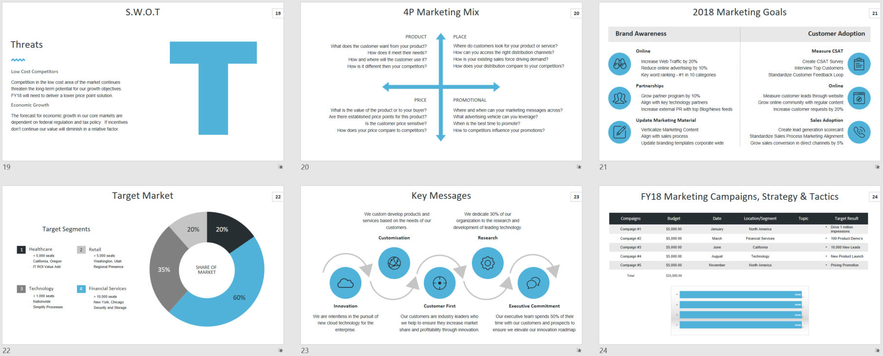 2018 marketing plan template - powerpoint — salesrake, Modern powerpoint