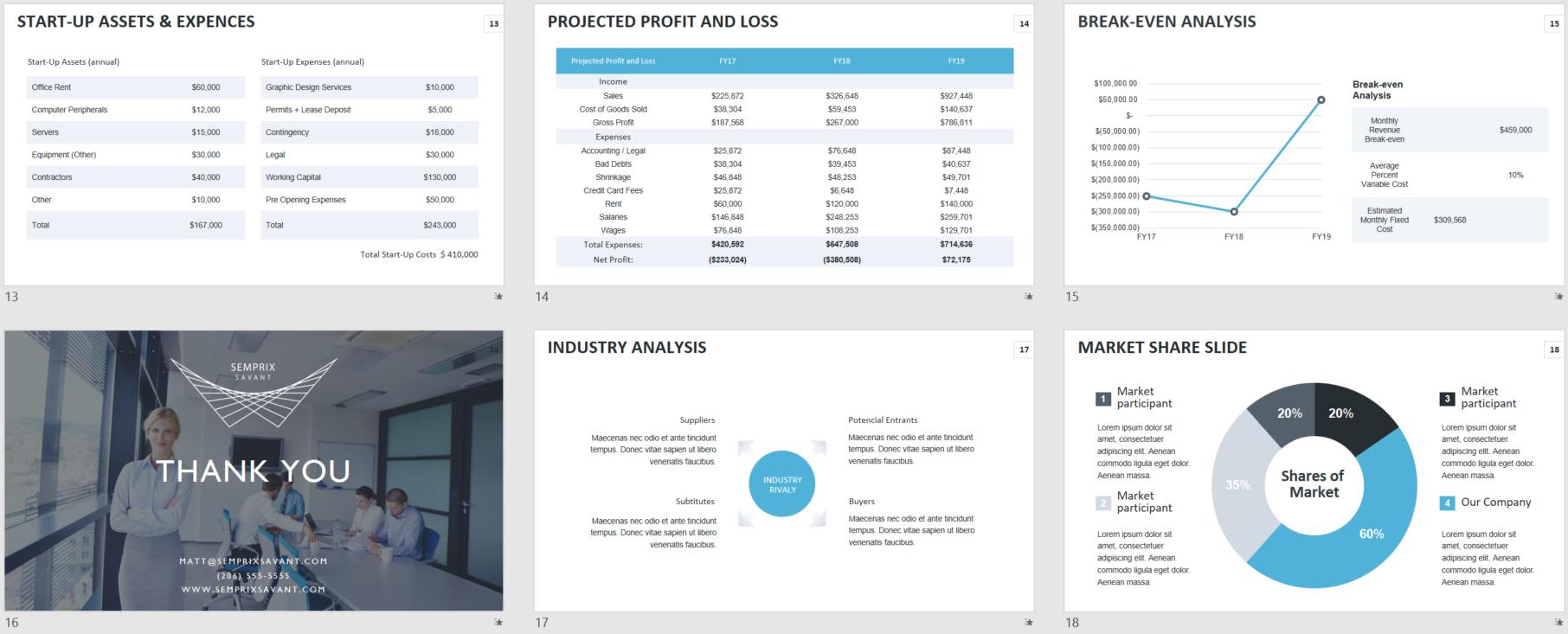 Venture Capital Pitch Deck Template PowerPoint SalesRakecom - Vc pitch deck template