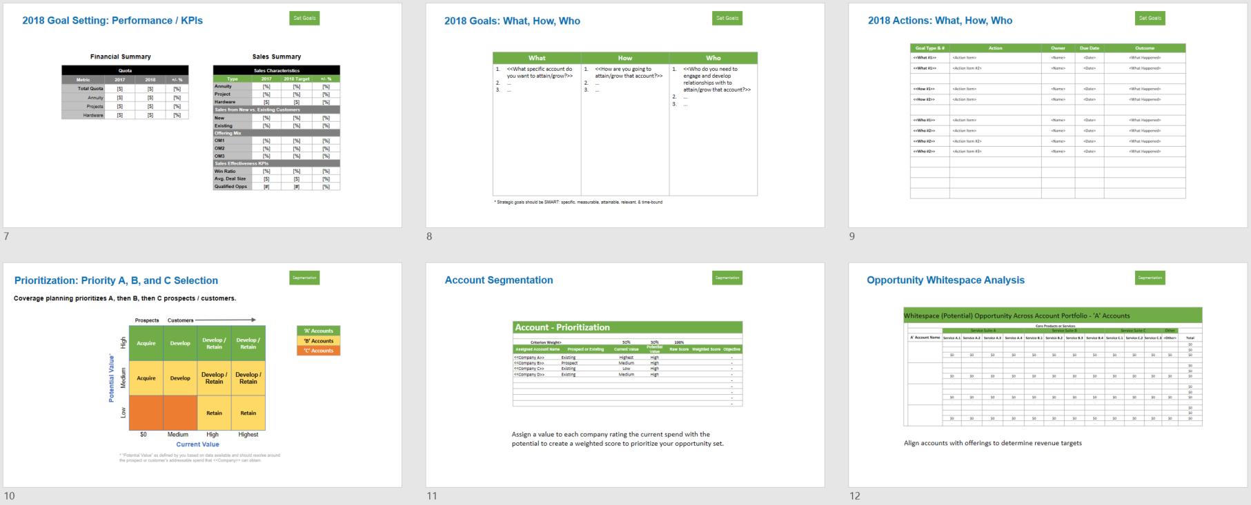 2018 sales plan template powerpoint salesrake com