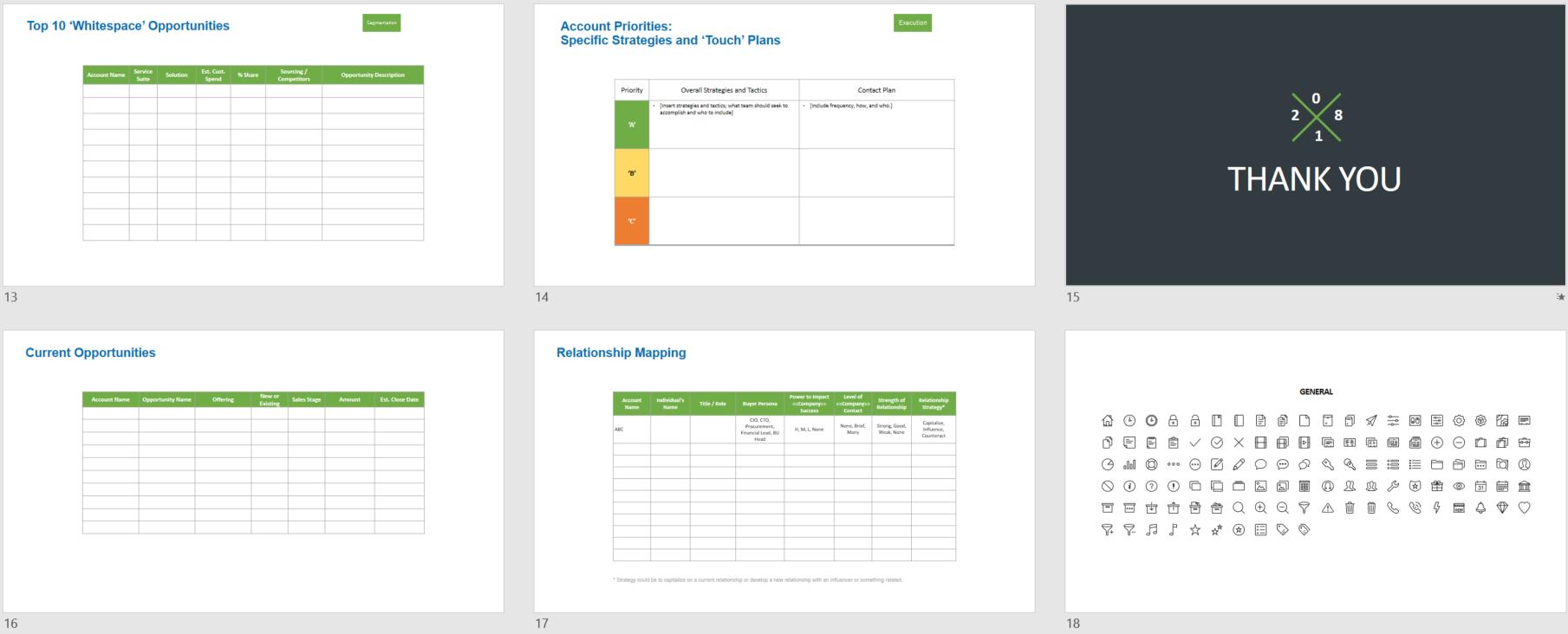 2018 Sales Plan Template Powerpoint Salesrake