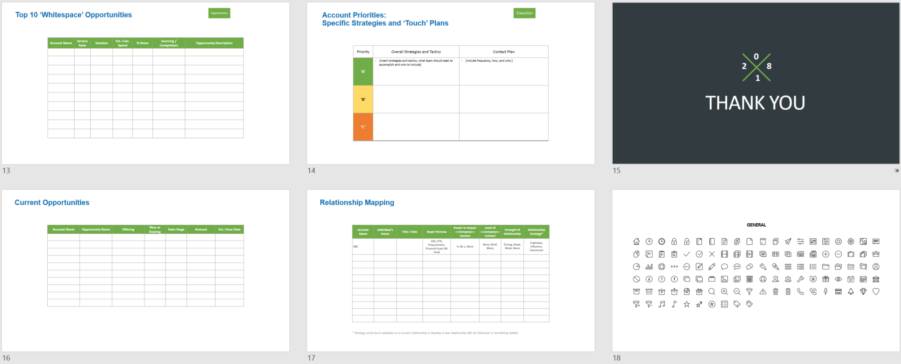 Sales territory plan the best practices of high for Sales territory plan template