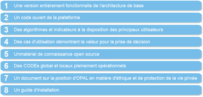 8-Components-FR.png