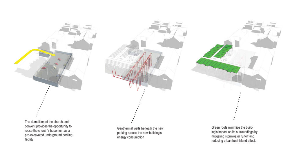 ST BONIFACE GREEN SUSTAINABLE SYSTEMS 2 - OOMBRA ARCHITECTS