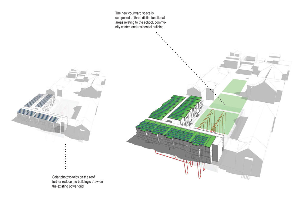 ST BONIFACE GREEN SUSTAINABLE SYSTEMS 3 - OOMBRA ARCHITECTS