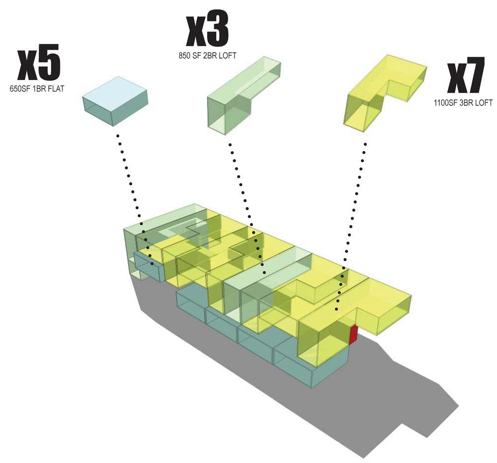 ST BONIFACE UNIT TYPES - OOMBRA ARCHITECTS
