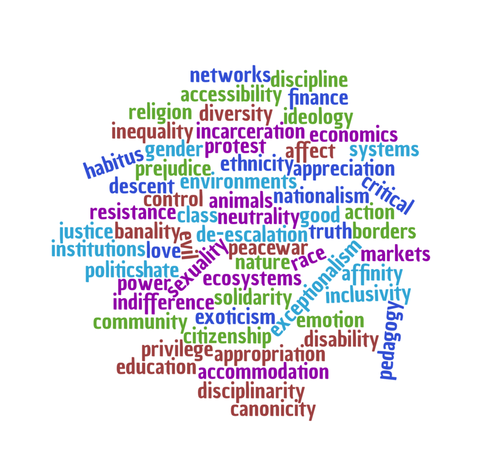 An evolving word cloud of potential (by no means comprehensive) themes for this series. Courtesy of www.wordclouds.com