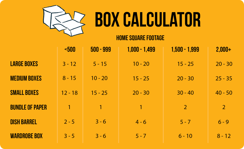 BOX CALCULATOR.png
