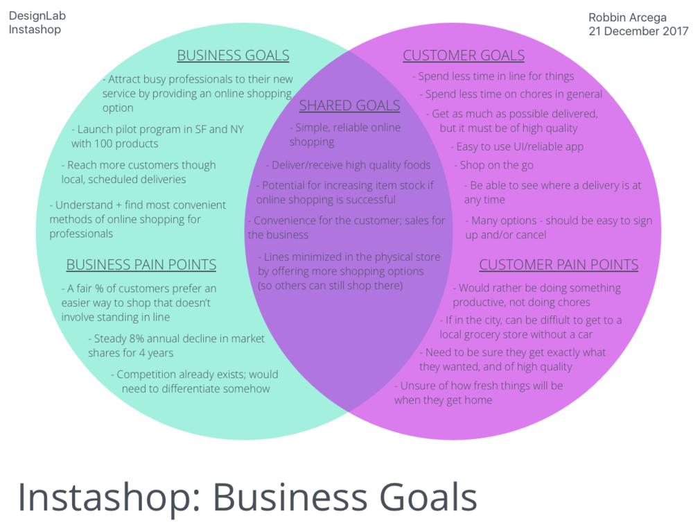 wk3_businessgoals.png