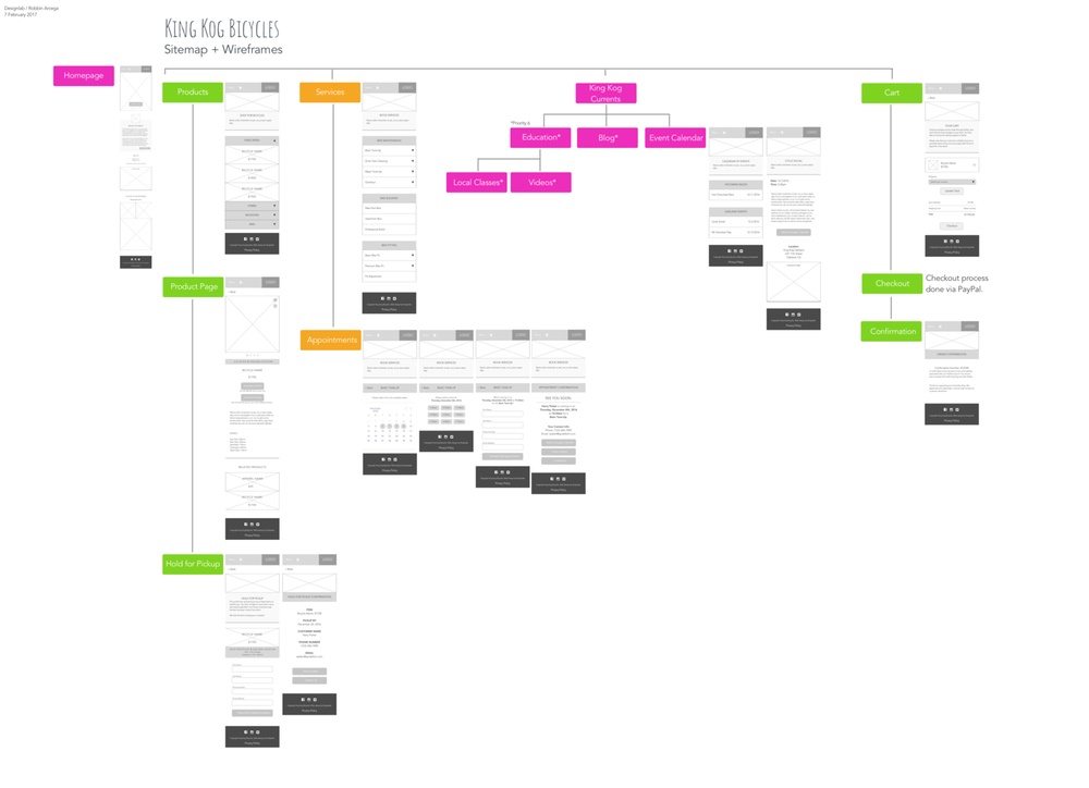 sitemap-wireframes.png