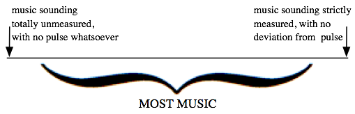 Ex. 2 most music.png