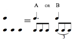 ex.22-dotted-and-tuplet triplets.png