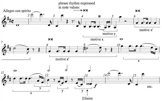 ex.59-Haffner-m1-15-phrase rhythm.png