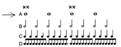Ex. 30 Haydn whole note as beat?.png