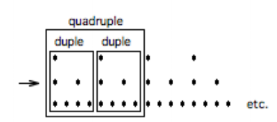ex.31-duple-quadruple-boxes.png
