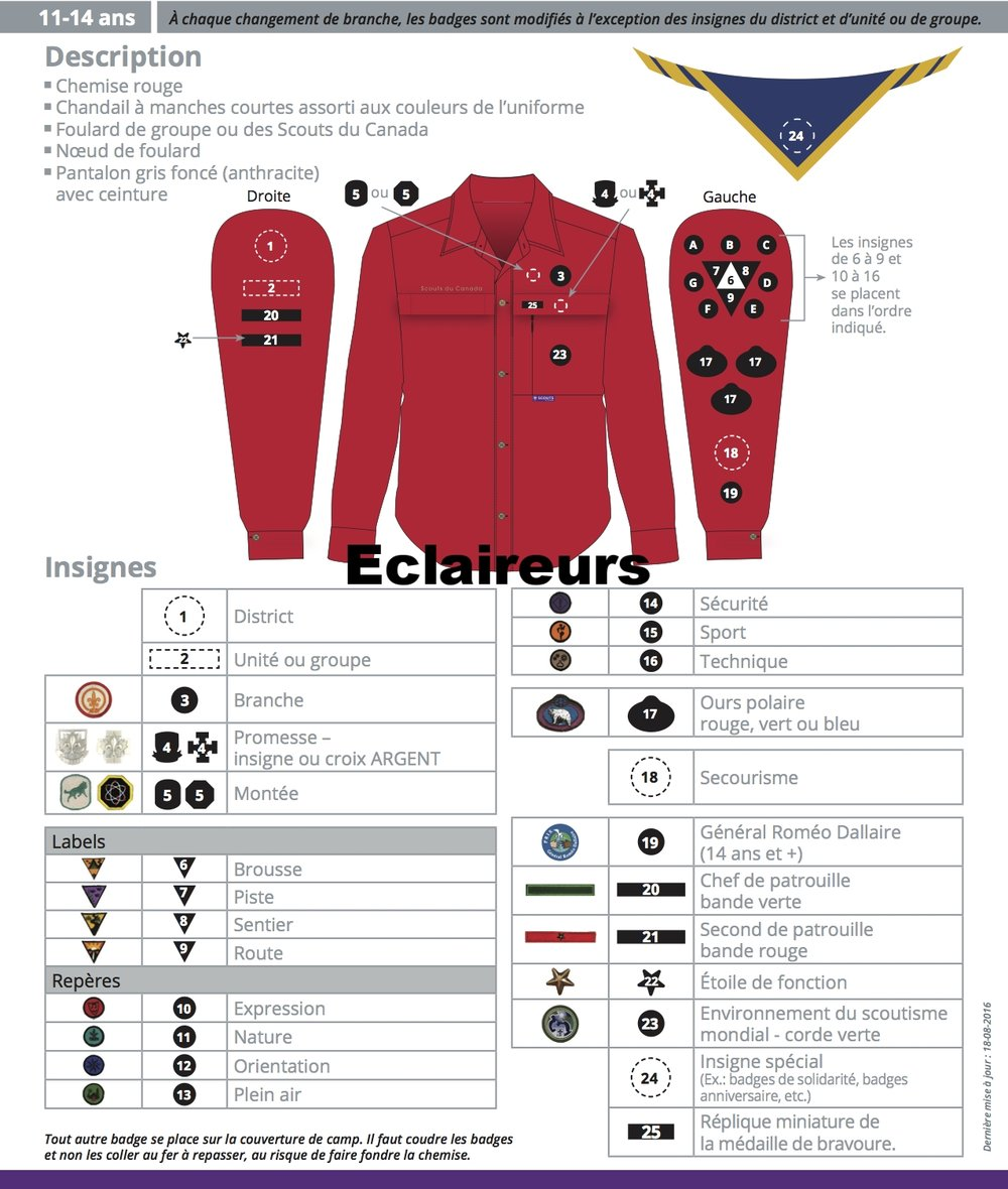 ASC-Charte des uniformes_Eclaireurs.jpg