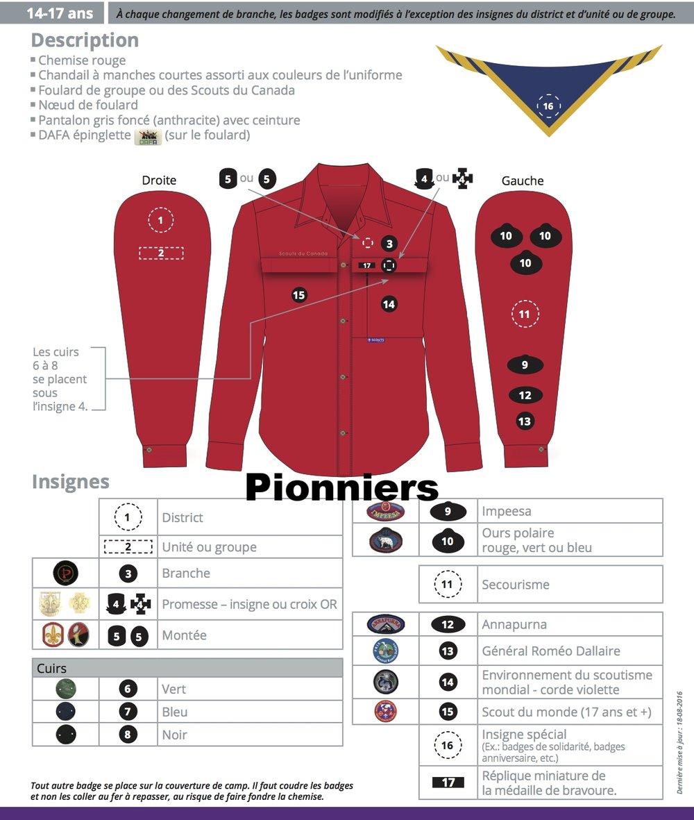 ASC-Charte des uniformes_Pionniers.jpg