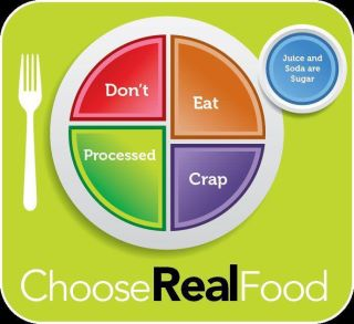 no-processed-foods2