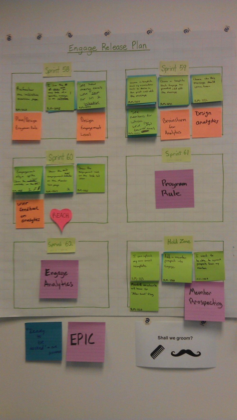 Agile UX planning