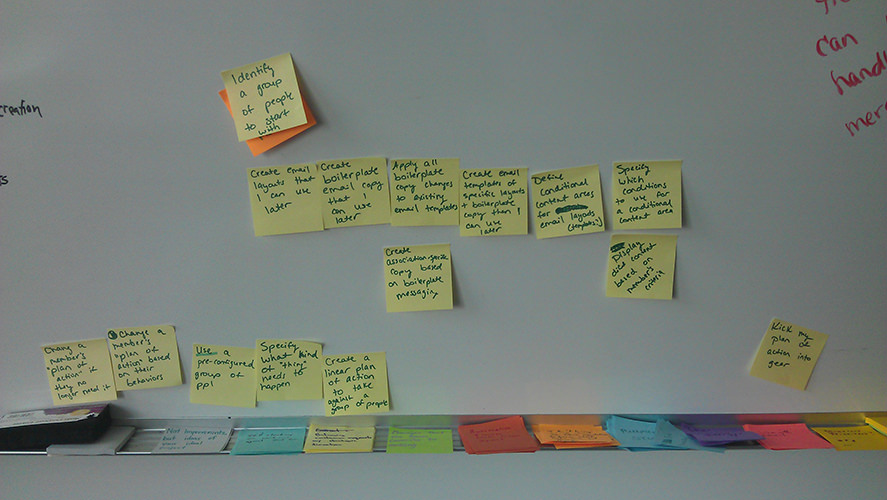 Stories for storymapping