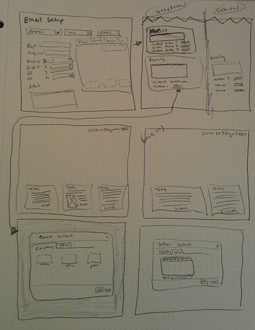 Design iteration (on paper)