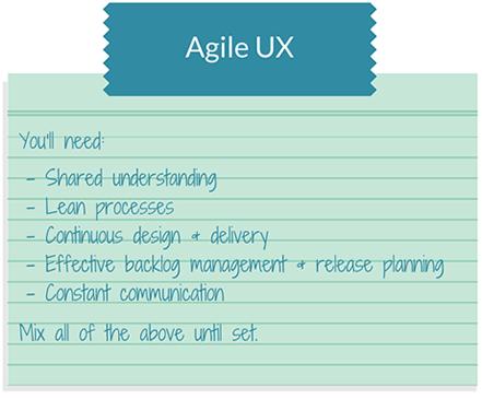 Recipe for Agile UX Design