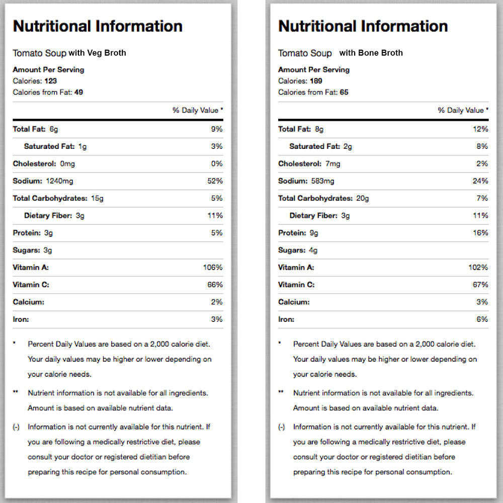 Tomato Soup Nutrition Chart