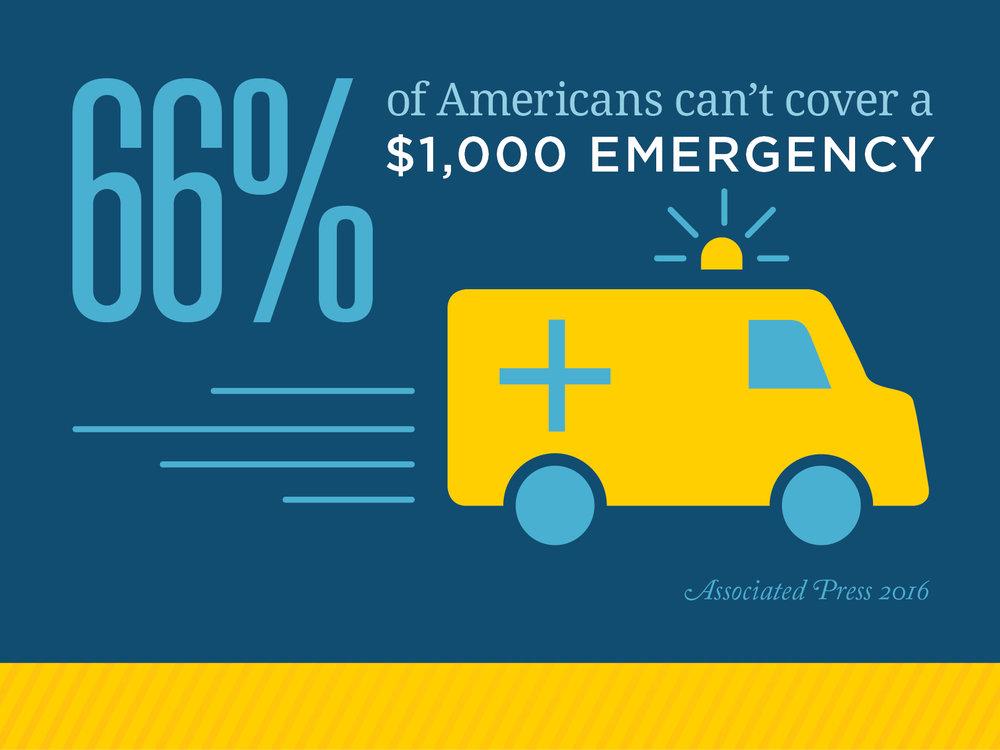 financial-peace-social-infographic-emergency.jpg