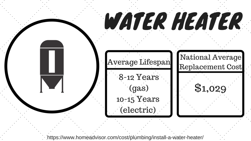 WATER HEATER.png