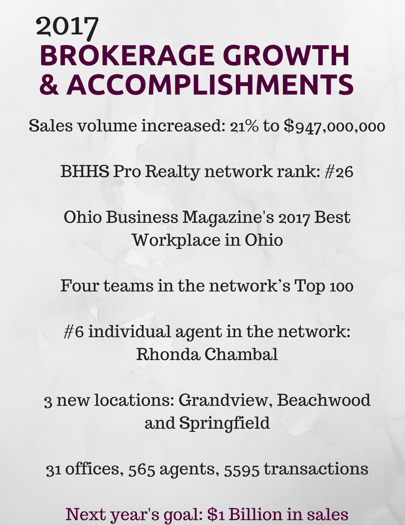 Brokerage Growth & Accomplishments.png