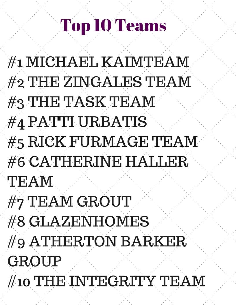 Top 10 Teams.png