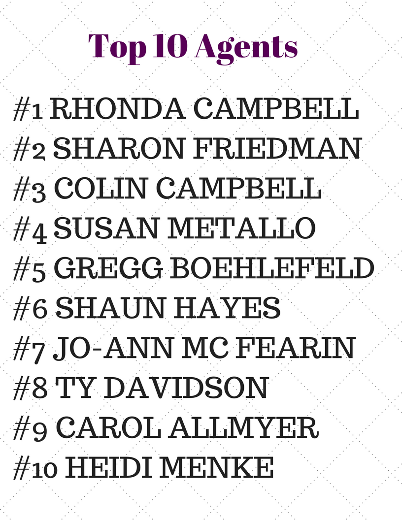 Top 10 Teams copy.png