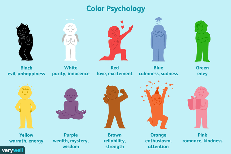 SOURCE:  https://www.verywellmind.com/color-psychology-2795824
