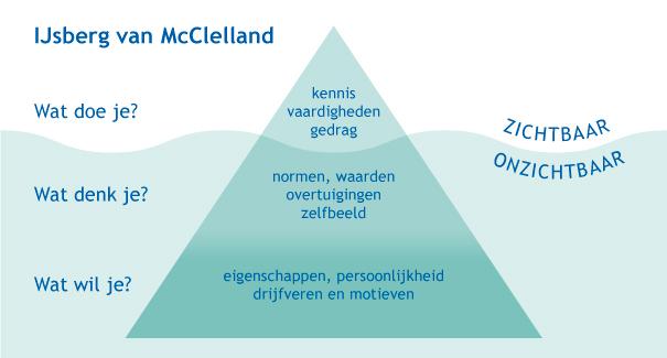 IJsberg-McClelland-DEF.jpg