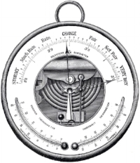 Antique-Barometer-Image-GraphicsFairy-882x1024.jpg