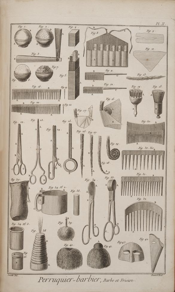 Diderot's Ecyclopedia, Plate II