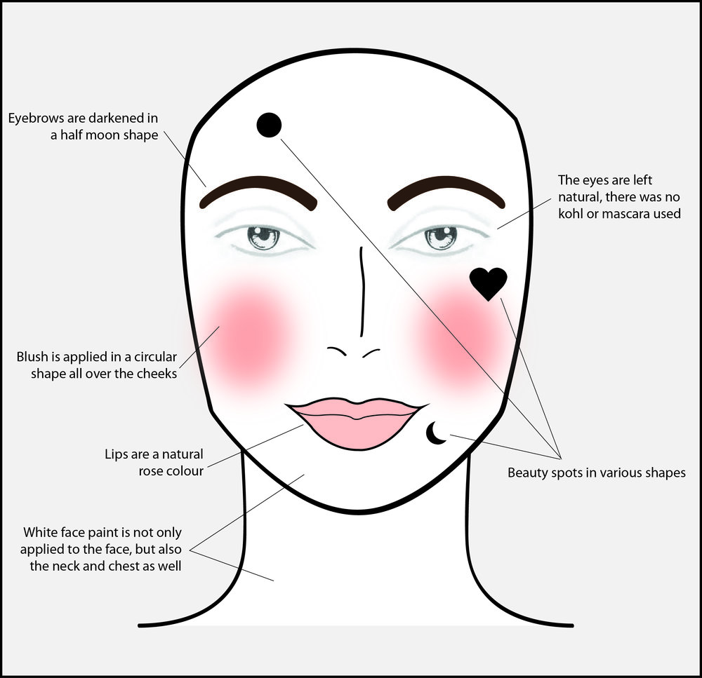 makeup application2.jpg