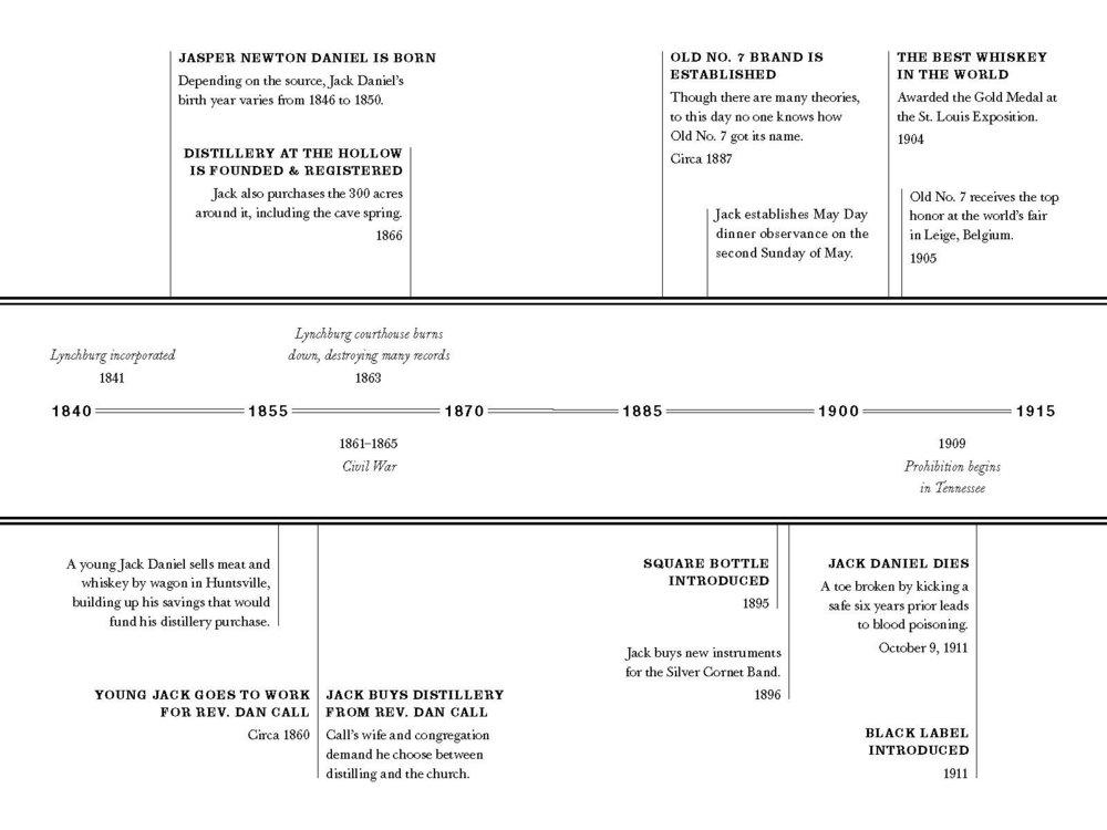 Jack Daniel's Guiding Principles 2012_Page_37.jpg