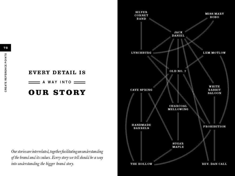 Jack Daniel's Guiding Principles 2012_Page_43.jpg