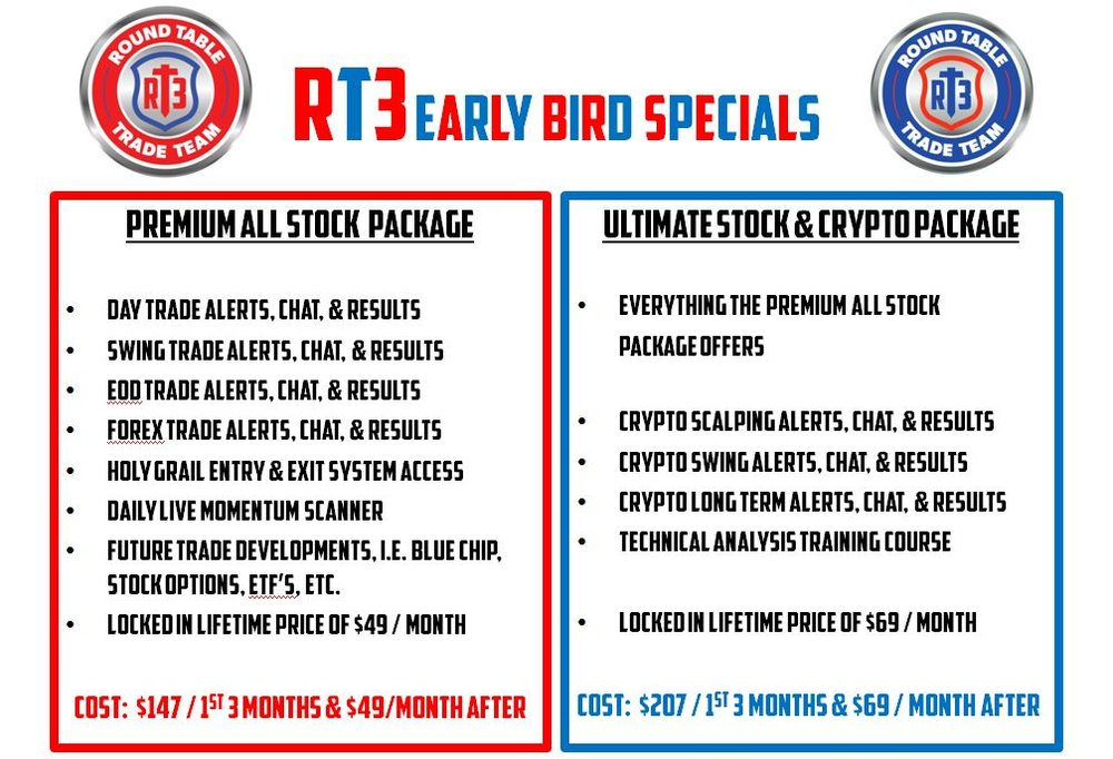 RT3_Early_Bird_Specials.JPG
