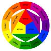 art-factory-color-wheel.png