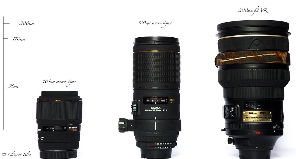 Comparaison de tailles sigma 105mm, sigma 180mm et nikkor 200mm f2