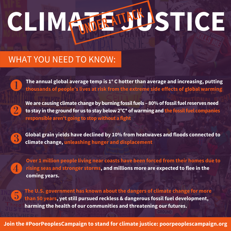 climate justice facts