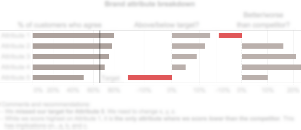 gray 3-column graph copy - blurred text.png