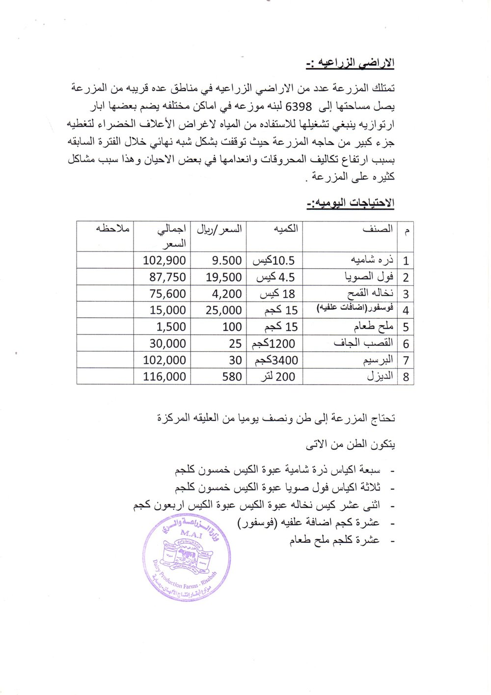 dhamar rosabah budget in arabic to OWAP AR 3 nov 2018 from Hisham.jpg