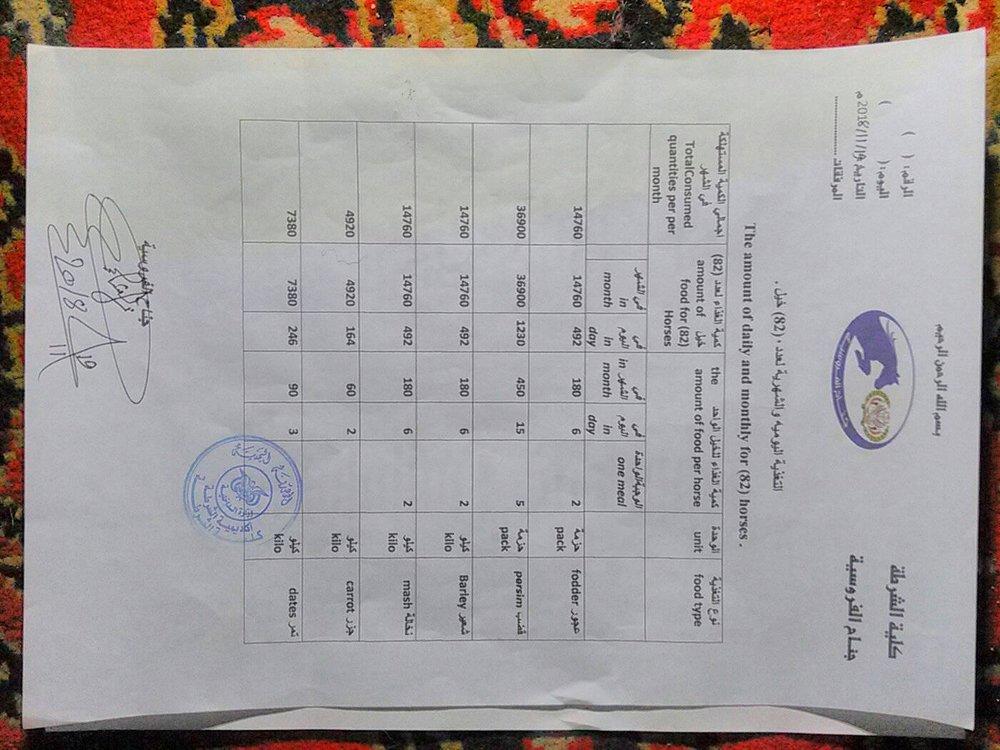 The police Ac sanan yemen rescue food requirements for OWAP-AR 20 nov 2018.jpg