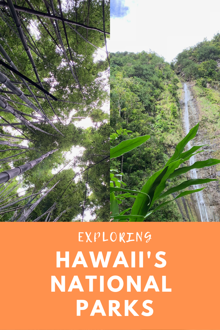 Hawaii's National Parks.png