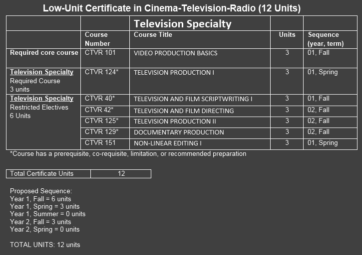 cert4-TV12units copy.png